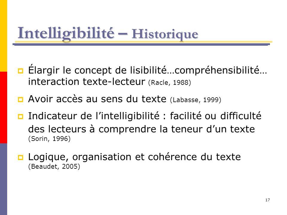 17 Intelligibilité – Historique Élargir le concept de lisibilité…compréhensibilité… interaction texte-lecteur (Racle, 1988) Avoir accès au sens du tex