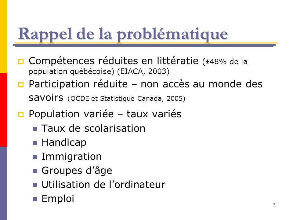 7 Rappel de la problématique Compétences réduites en littératie ( ± 48% de la population québécoise) (EIACA, 2003) Participation réduite – non accès a