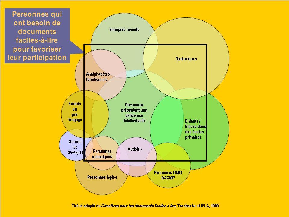9 Question générale et spécifique Comment augmenter laccessibilité à linformation pour les personnes ayant des compétences réduites en littératie.