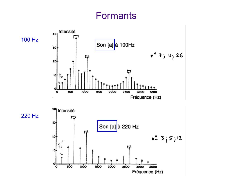 Formants 100 Hz 220 Hz Pour bien voir la différence entre formants (dont la position est dictée par la forme et le couplage des cavités) et la voix so