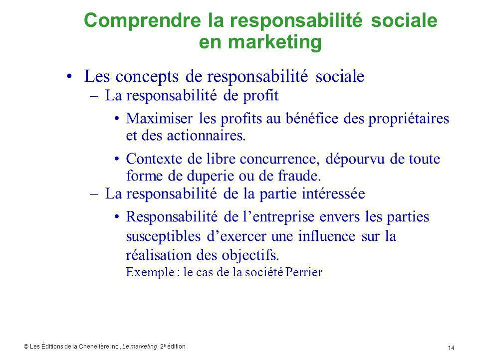 © Les Éditions de la Chenelière inc., Le marketing, 2 e édition 14 Comprendre la responsabilité sociale en marketing Les concepts de responsabilité so