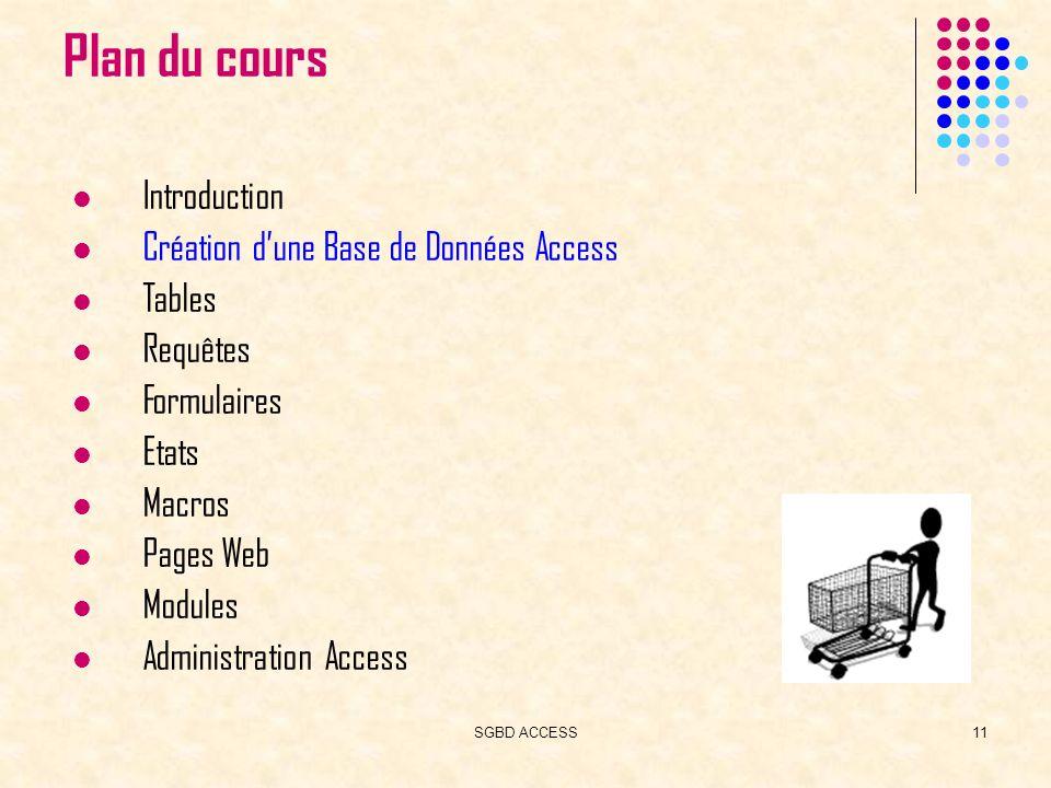 SGBD ACCESS11 Plan du cours Introduction Création dune Base de Données Access Tables Requêtes Formulaires Etats Macros Pages Web Modules Administration Access