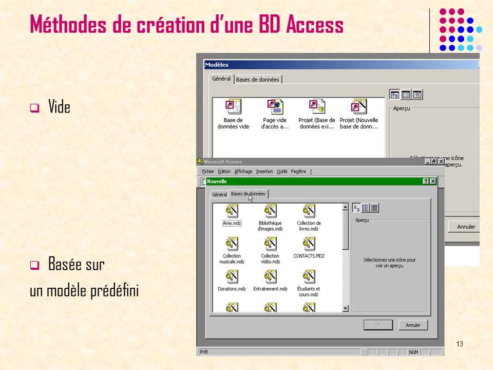 SGBD ACCESS13 Méthodes de création dune BD Access Vide Basée sur un modèle prédéfini