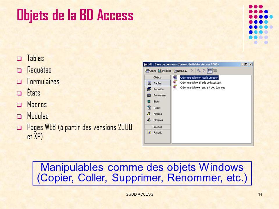 SGBD ACCESS14 Objets de la BD Access Tables Requêtes Formulaires États Macros Modules Pages WEB (à partir des versions 2000 et XP) Manipulables comme des objets Windows (Copier, Coller, Supprimer, Renommer, etc.)