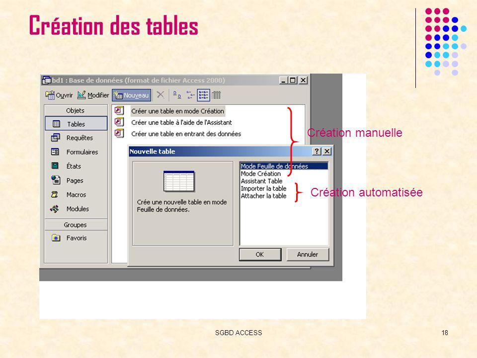 SGBD ACCESS18 Création des tables Création manuelle Création automatisée