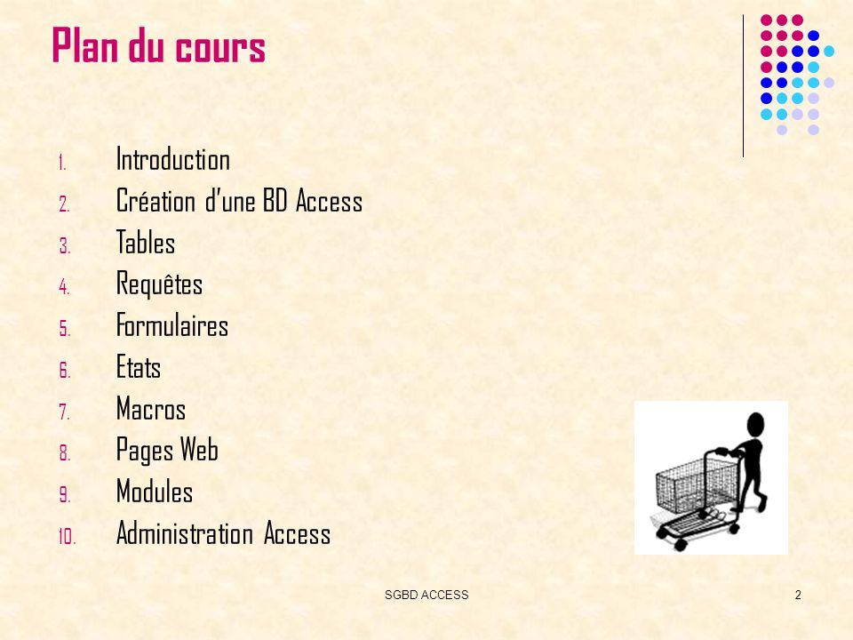 SGBD ACCESS3 Plan du cours Introduction Création dune BD Access Tables Requêtes Formulaires Etats Macros Pages Web Modules Administration Access