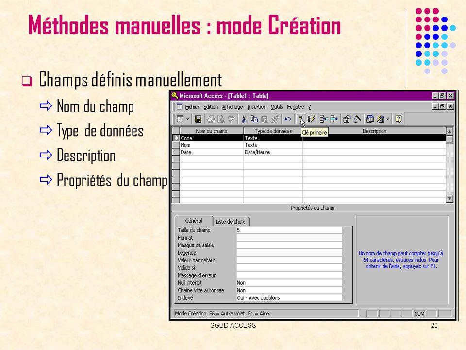 SGBD ACCESS20 Méthodes manuelles : mode Création Champs définis manuellement Nom du champ Type de données Description Propriétés du champ