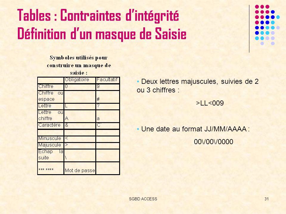 SGBD ACCESS31 Tables : Contraintes dintégrité Définition dun masque de Saisie Deux lettres majuscules, suivies de 2 ou 3 chiffres : >LL<009 Une date au format JJ/MM/AAAA : 00\/00\/0000