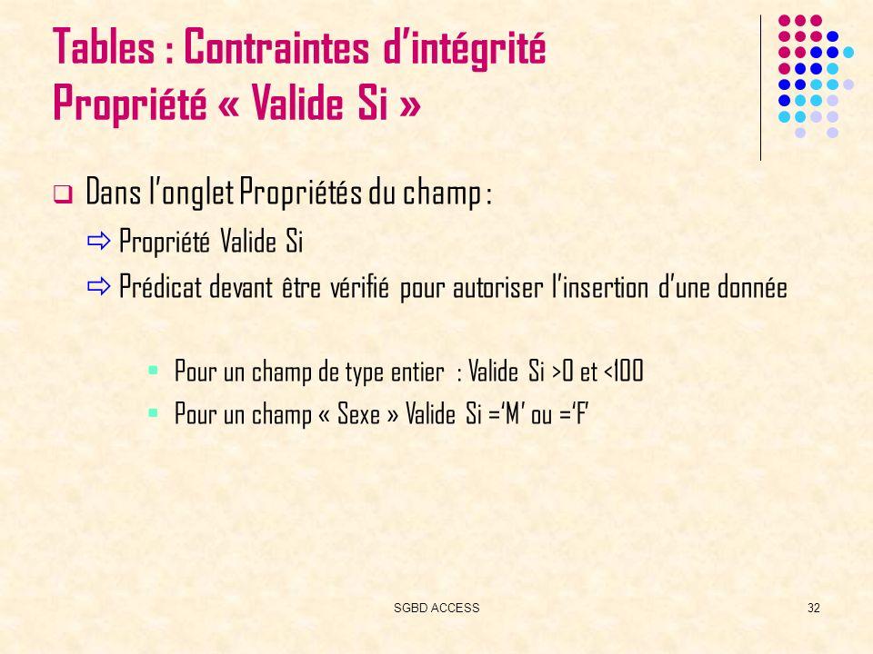 SGBD ACCESS32 Dans longlet Propriétés du champ : Propriété Valide Si Prédicat devant être vérifié pour autoriser linsertion dune donnée Pour un champ de type entier : Valide Si >0 et <100 Pour un champ « Sexe » Valide Si =M ou =F Tables : Contraintes dintégrité Propriété « Valide Si »