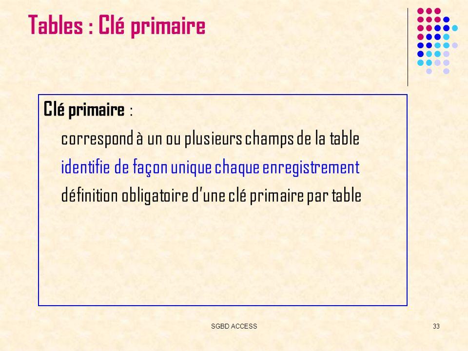 SGBD ACCESS33 Tables : Clé primaire Clé primaire : correspond à un ou plusieurs champs de la table identifie de façon unique chaque enregistrement définition obligatoire dune clé primaire par table