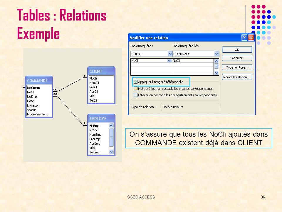 SGBD ACCESS36 Tables : Relations Exemple On sassure que tous les NoCli ajoutés dans COMMANDE existent déjà dans CLIENT