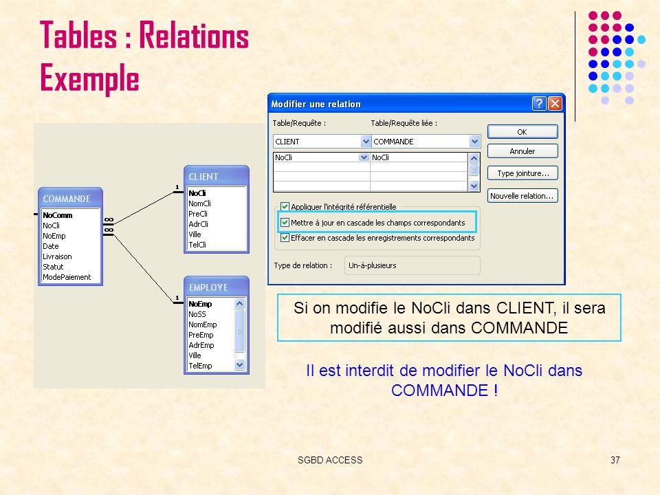 SGBD ACCESS37 Tables : Relations Exemple Si on modifie le NoCli dans CLIENT, il sera modifié aussi dans COMMANDE Il est interdit de modifier le NoCli dans COMMANDE !