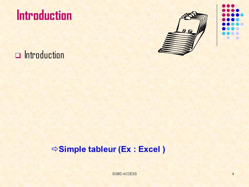 SGBD ACCESS15 Architecture dAccess Tables Requêtes (Queries) Etats (Reports) Formulaires (Forms) Macros Modules Exécution Fonctions Appel Déclenchement Ouverture/filtre Appel A Ouverture/filtre Exécution Fonctions Appel Définition de formulaire, table, etc.