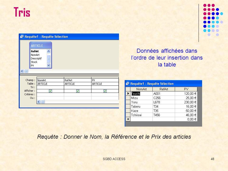 SGBD ACCESS48 Tris Requête : Donner le Nom, la Référence et le Prix des articles Données affichées dans lordre de leur insertion dans la table
