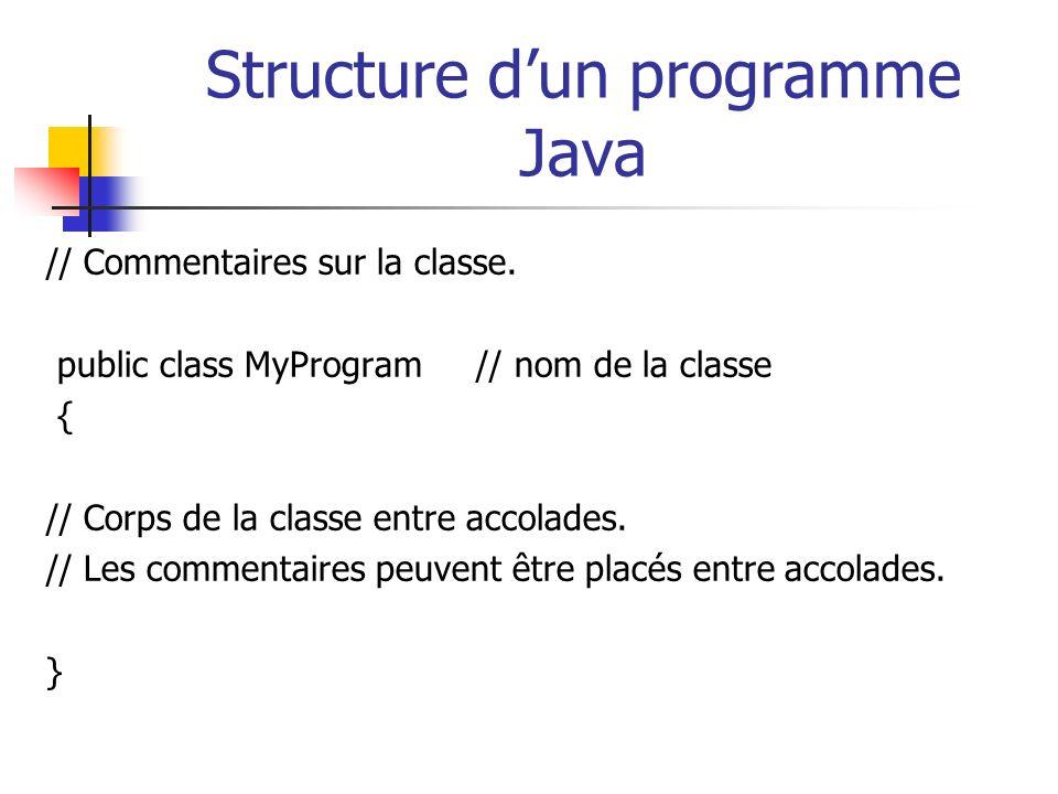 Structure dun programme Java // Commentaires sur la classe. public class MyProgram // nom de la classe { // Corps de la classe entre accolades. // Les
