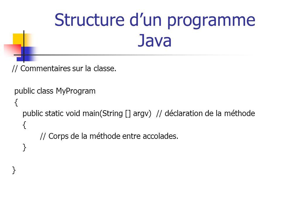Structure dun programme Java // Commentaires sur la classe. public class MyProgram { public static void main(String [] argv) // déclaration de la méth