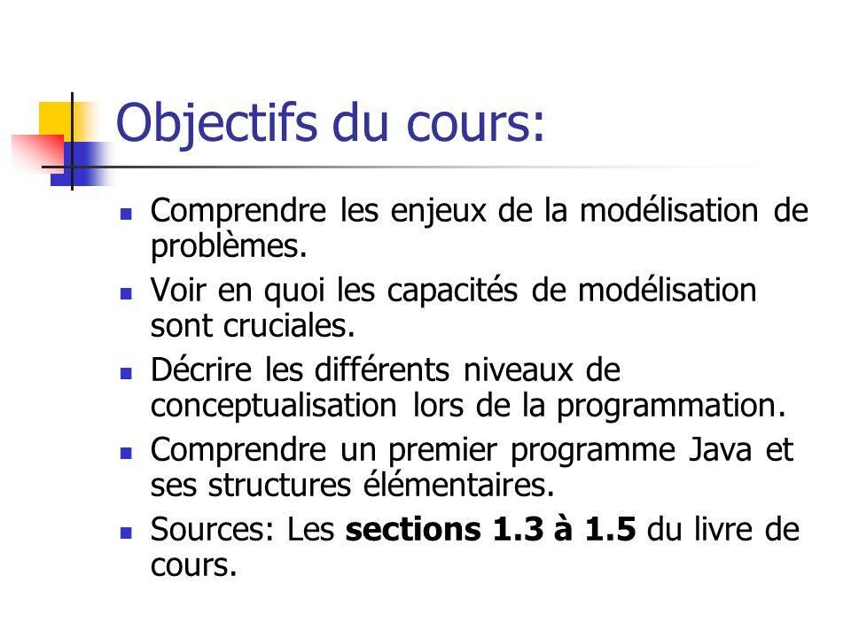Objectifs du cours: Comprendre les enjeux de la modélisation de problèmes. Voir en quoi les capacités de modélisation sont cruciales. Décrire les diff