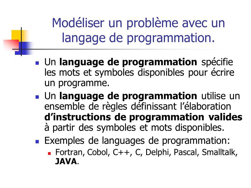 Modéliser un problème avec un langage de programmation. Un language de programmation spécifie les mots et symboles disponibles pour écrire un programm