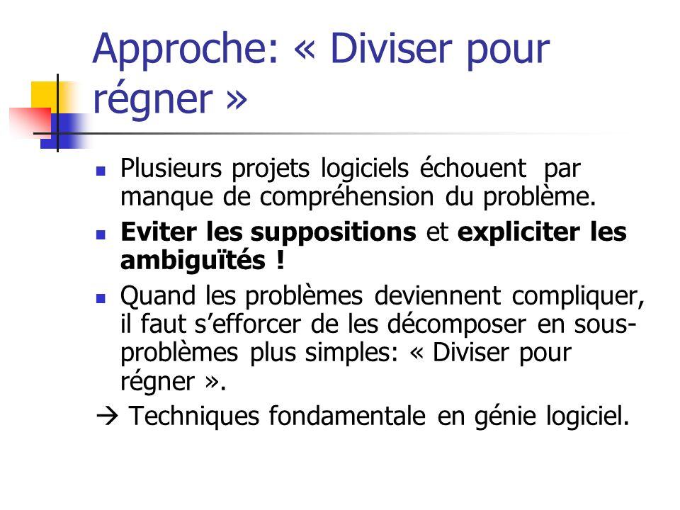 Approche: « Diviser pour régner » Plusieurs projets logiciels échouent par manque de compréhension du problème. Eviter les suppositions et expliciter