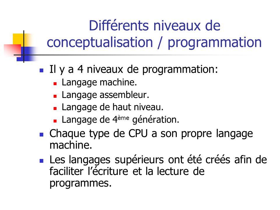 Différents niveaux de conceptualisation / programmation Il y a 4 niveaux de programmation: Langage machine. Langage assembleur. Langage de haut niveau