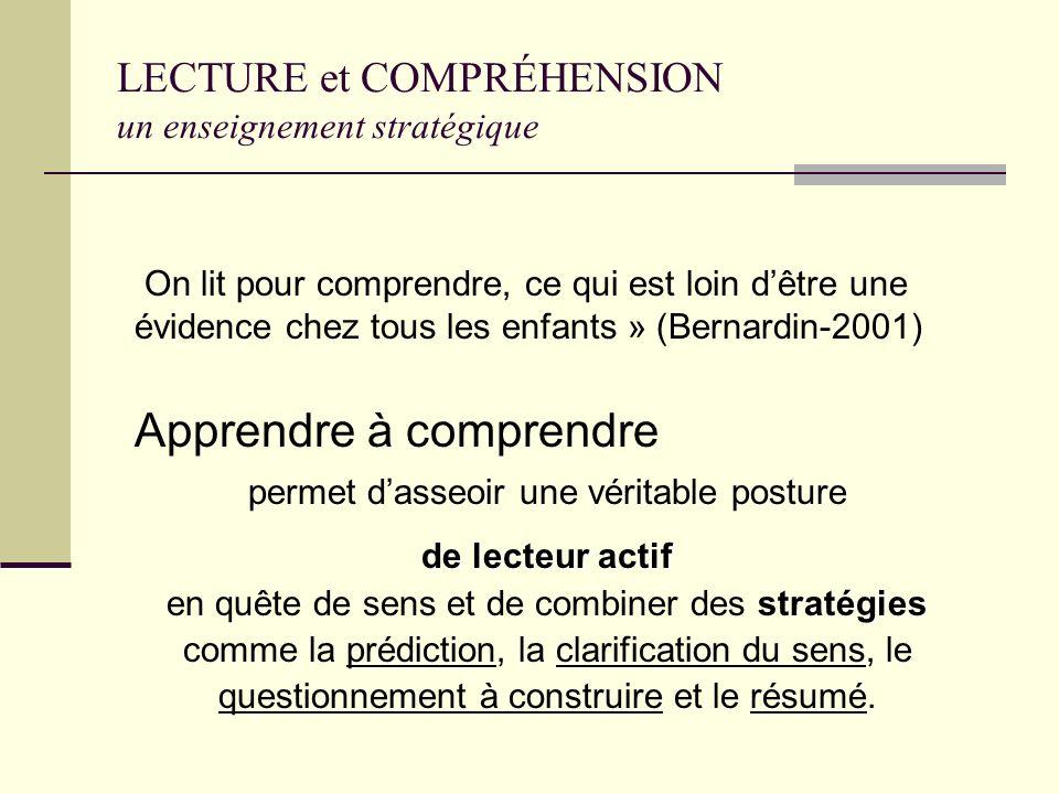 LECTURE et COMPRÉHENSION quelques pistes pour enseigner la compréhension Le renforcement préalable du vocabulaire Le travail spécifique et explicite s