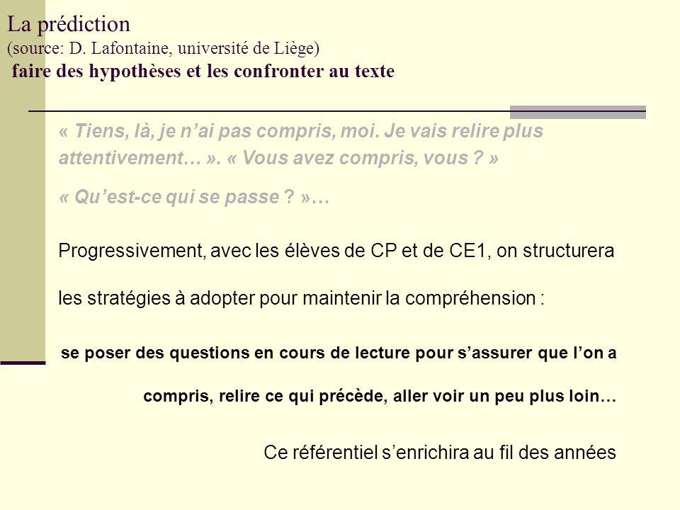 La prédiction (source: D. Lafontaine, université de Liège) faire des hypothèses et les confronter au texte Le but est damener les enfants à se rendre