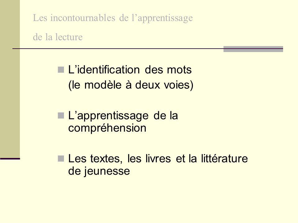Les incontournables de lapprentissage de la lecture Lidentification des mots (le modèle à deux voies) Lapprentissage de la compréhension Les textes, les livres et la littérature de jeunesse