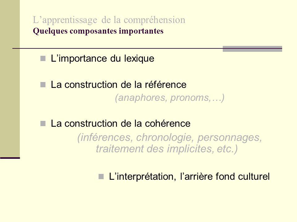 Les incontournables de lapprentissage de la lecture Lidentification des mots (le modèle à deux voies) Lapprentissage de la compréhension Les textes, l