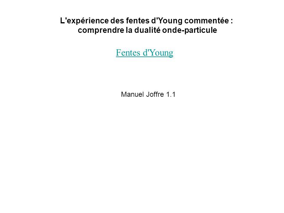 Fentes d'Young L'expérience des fentes d'Young commentée : comprendre la dualité onde-particule Manuel Joffre 1.1