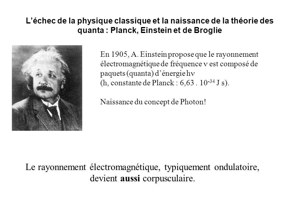 En 1905, A. Einstein propose que le rayonnement électromagnétique de fréquence est composé de paquets (quanta) dénergie h (h, constante de Planck : 6,