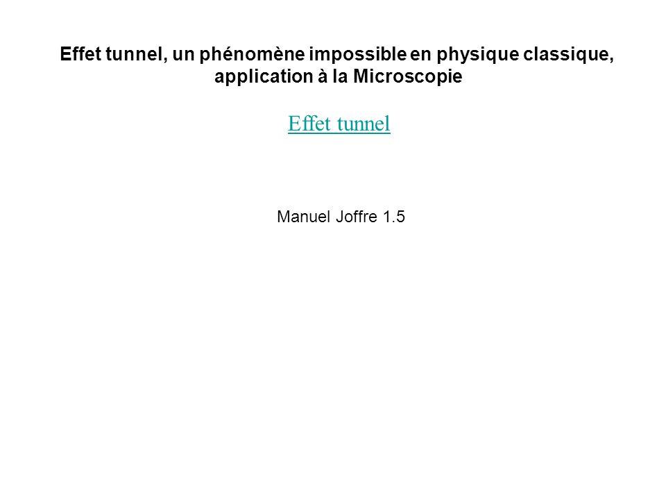 Effet tunnel, un phénomène impossible en physique classique, application à la Microscopie Effet tunnel Manuel Joffre 1.5