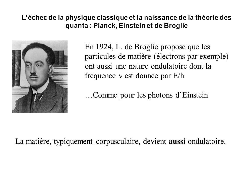 En 1924, L. de Broglie propose que les particules de matière (électrons par exemple) ont aussi une nature ondulatoire dont la fréquence est donnée par