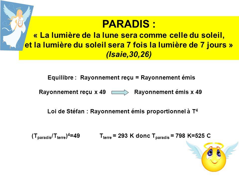 PARADIS : « La lumière de la lune sera comme celle du soleil, et la lumière du soleil sera 7 fois la lumière de 7 jours » (Isaie,30,26) Equilibre : Ra
