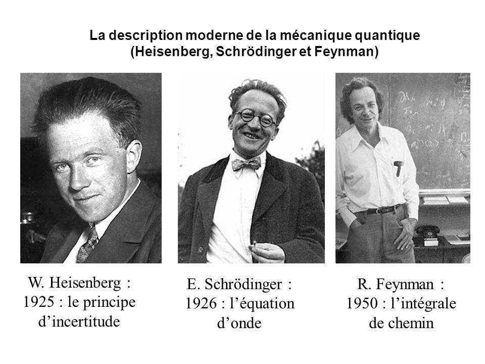 La description moderne de la mécanique quantique (Heisenberg, Schrödinger et Feynman) Des nouveaux concepts à adopter Abandonner le concept de position : on ne peut mesurer la position dune particule avec une précision infinie, de même que son impulsion (~ sa vitesse).