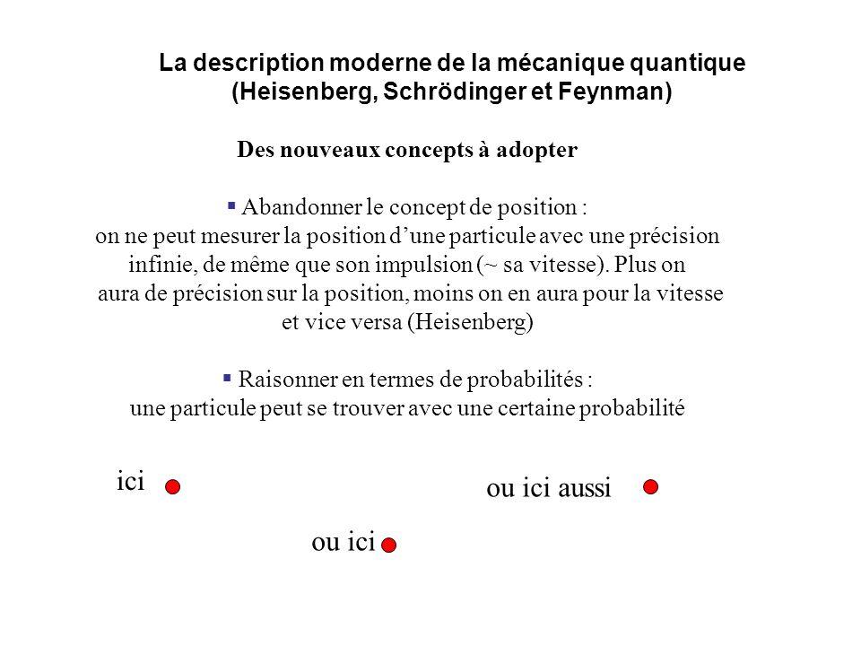 La description moderne de la mécanique quantique (Heisenberg, Schrödinger et Feynman) Des nouveaux concepts à adopter Abandonner le concept de positio