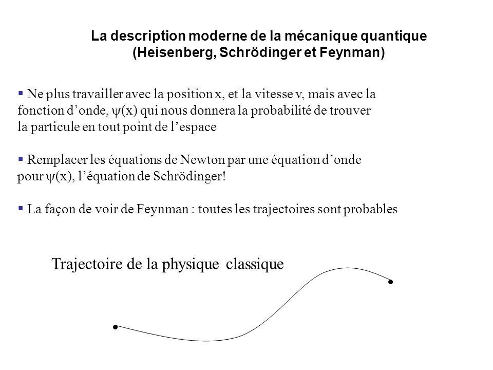 La description moderne de la mécanique quantique (Heisenberg, Schrödinger et Feynman) Ne plus travailler avec la position x, et la vitesse v, mais ave