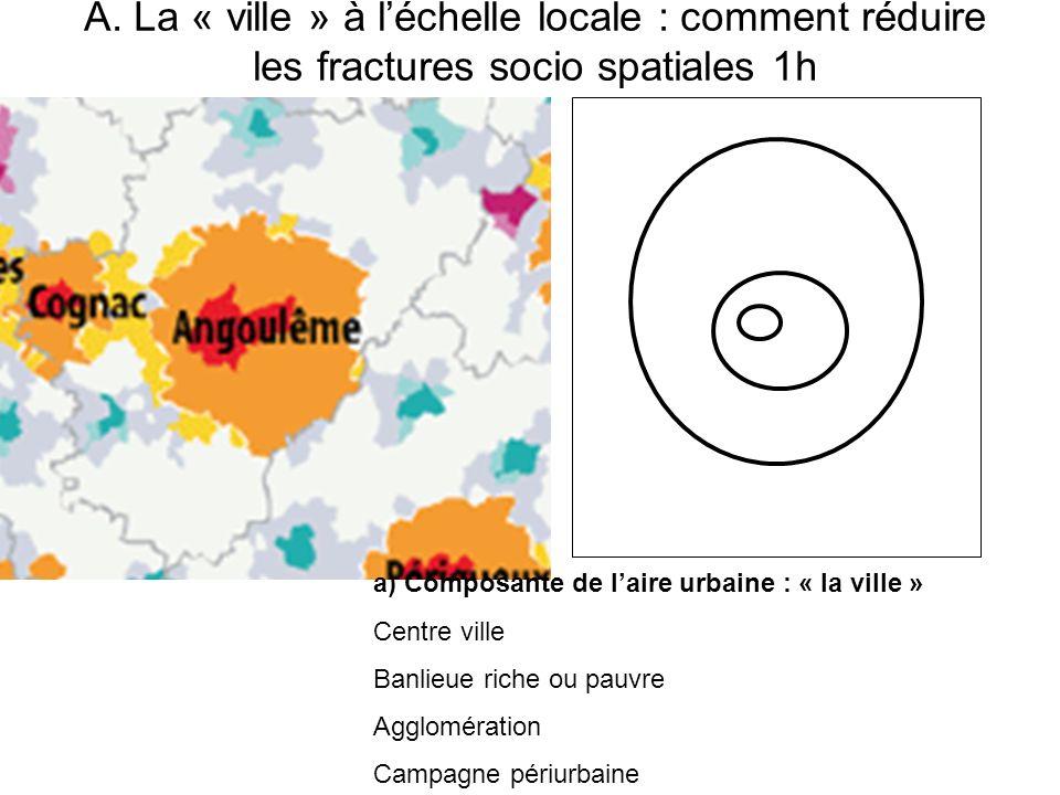 A. La « ville » à léchelle locale : comment réduire les fractures socio spatiales 1h a) Composante de laire urbaine : « la ville » Centre ville Banlie