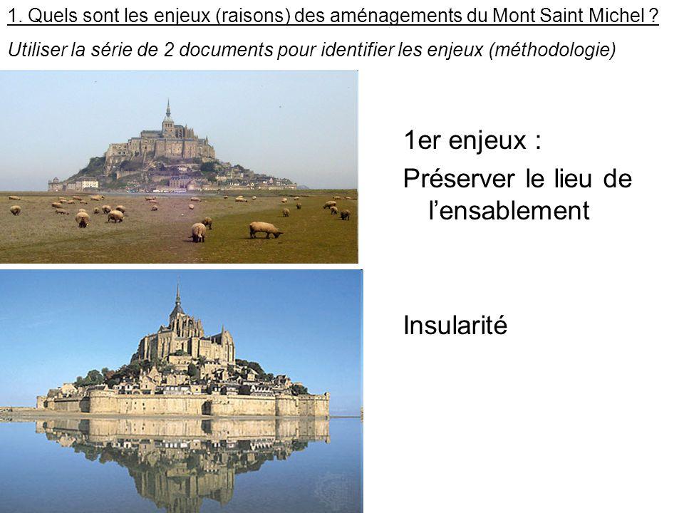 1. Quels sont les enjeux (raisons) des aménagements du Mont Saint Michel ? Utiliser la série de 2 documents pour identifier les enjeux (méthodologie)
