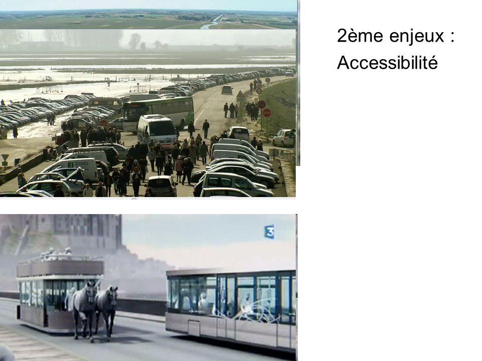 2ème enjeux : Accessibilité