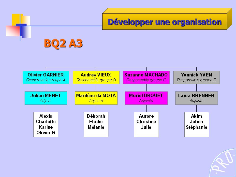 BQ2 A3