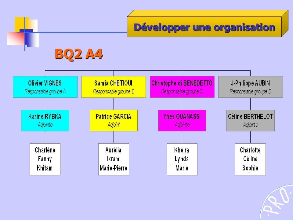 Développer une organisation BQ2 A4