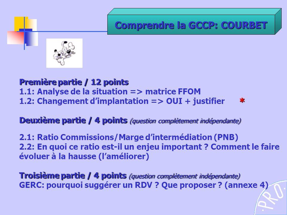 Comprendre la GCCP: COURBET Première partie / 12 points 1.1: Analyse de la situation => matrice FFOM 1.2: Changement dimplantation => OUI + justifier