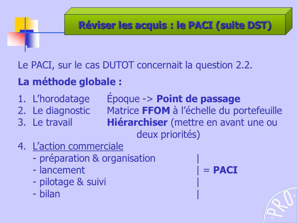 Réviser les acquis : le PACI (suite DST) Le PACI, sur le cas DUTOT concernait la question 2.2. La méthode globale : 1.LhorodatageÉpoque -> Point de pa