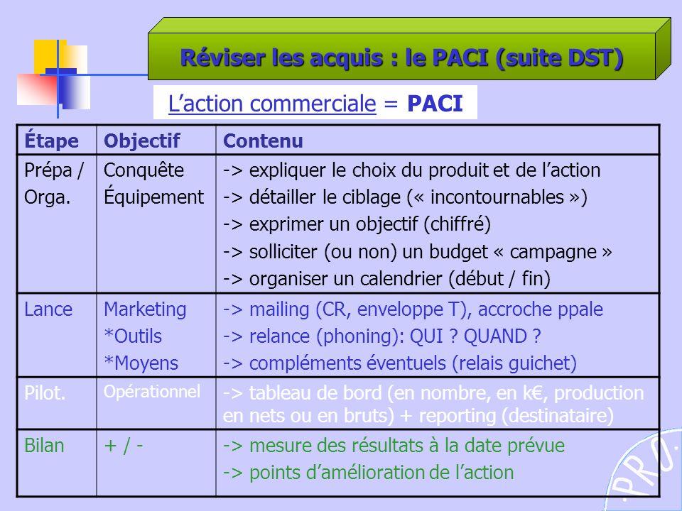 Réviser les acquis : le PACI (suite DST) Laction commerciale = PACI ÉtapeObjectifContenu Prépa / Orga. Conquête Équipement -> expliquer le choix du pr