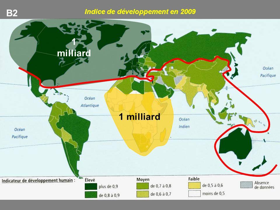 Indice de développement en 2009 B2 1 milliard