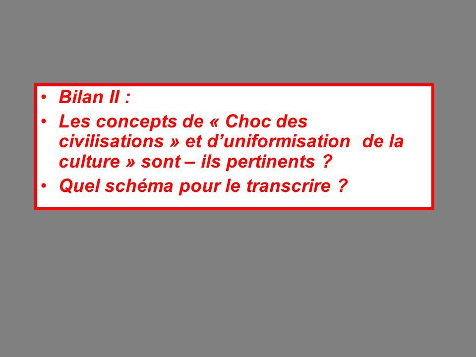 Bilan II : Les concepts de « Choc des civilisations » et duniformisation de la culture » sont – ils pertinents ? Quel schéma pour le transcrire ?
