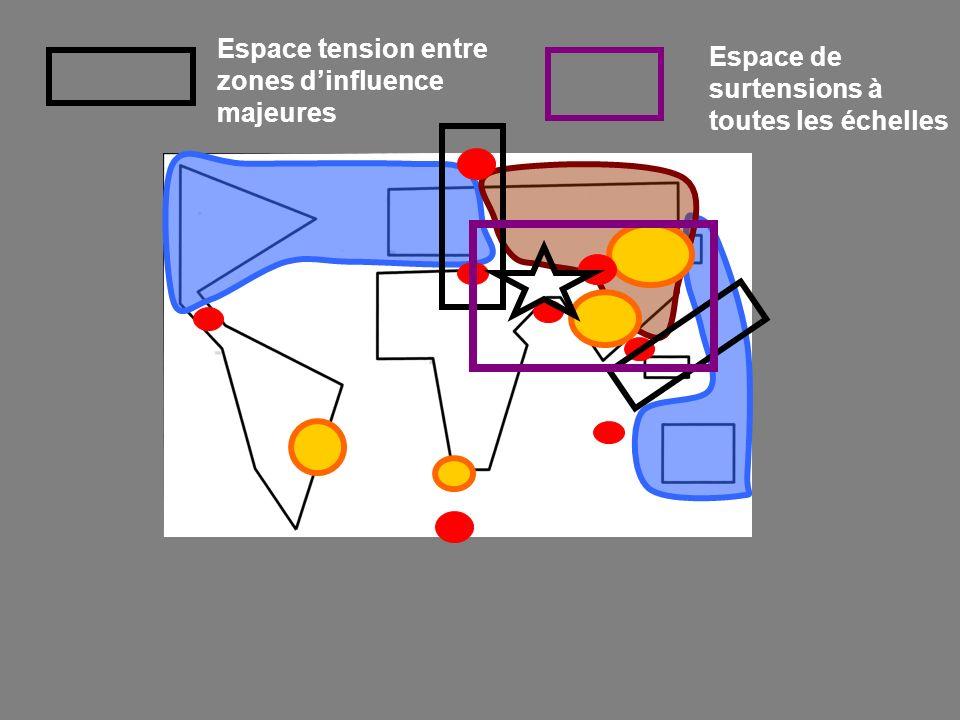 Espace tension entre zones dinfluence majeures Espace de surtensions à toutes les échelles
