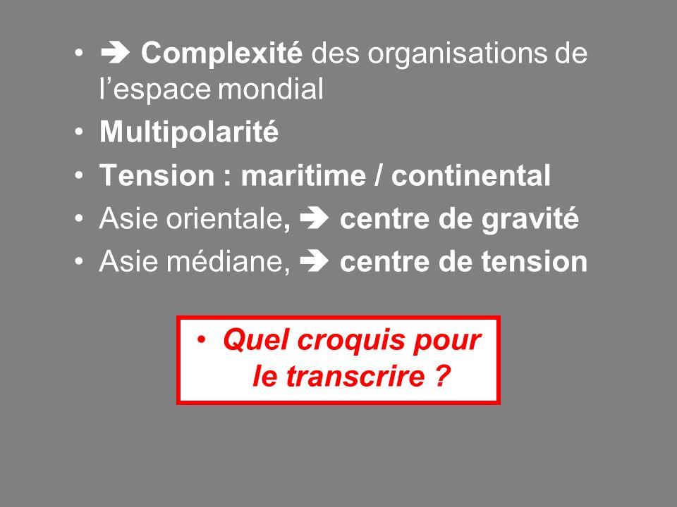 Complexité des organisations de lespace mondial Multipolarité Tension : maritime / continental Asie orientale, centre de gravité Asie médiane, centre