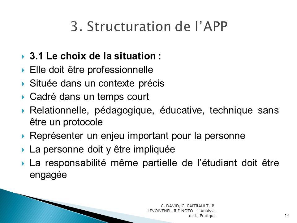 3.1 Le choix de la situation : Elle doit être professionnelle Située dans un contexte précis Cadré dans un temps court Relationnelle, pédagogique, édu