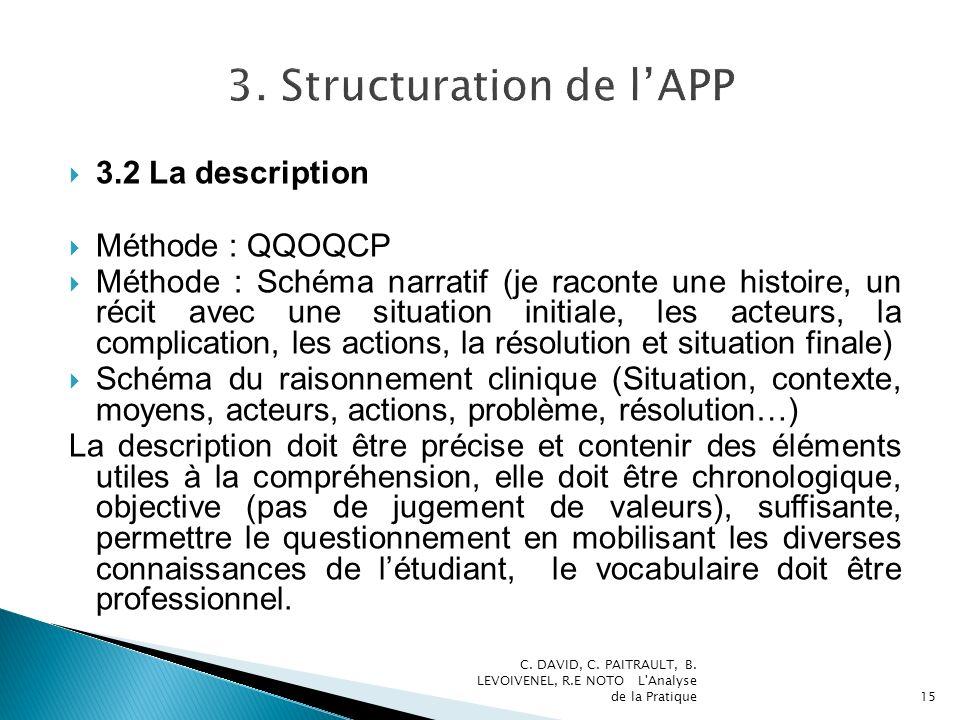 3.2 La description Méthode : QQOQCP Méthode : Schéma narratif (je raconte une histoire, un récit avec une situation initiale, les acteurs, la complica